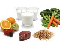 Лікувальні нульова дієта 0А
